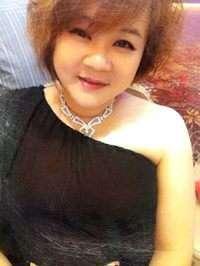Candy Wong